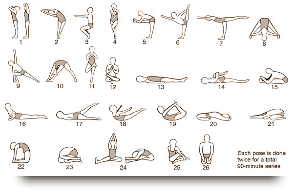 graphic regarding Bikram Yoga Poses Chart Printable referred to as Initially Year Sweat: Bikram Yoga - Kayla inside of the Metropolis